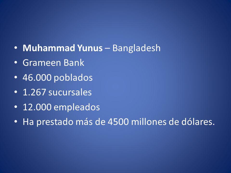 Muhammad Yunus – Bangladesh