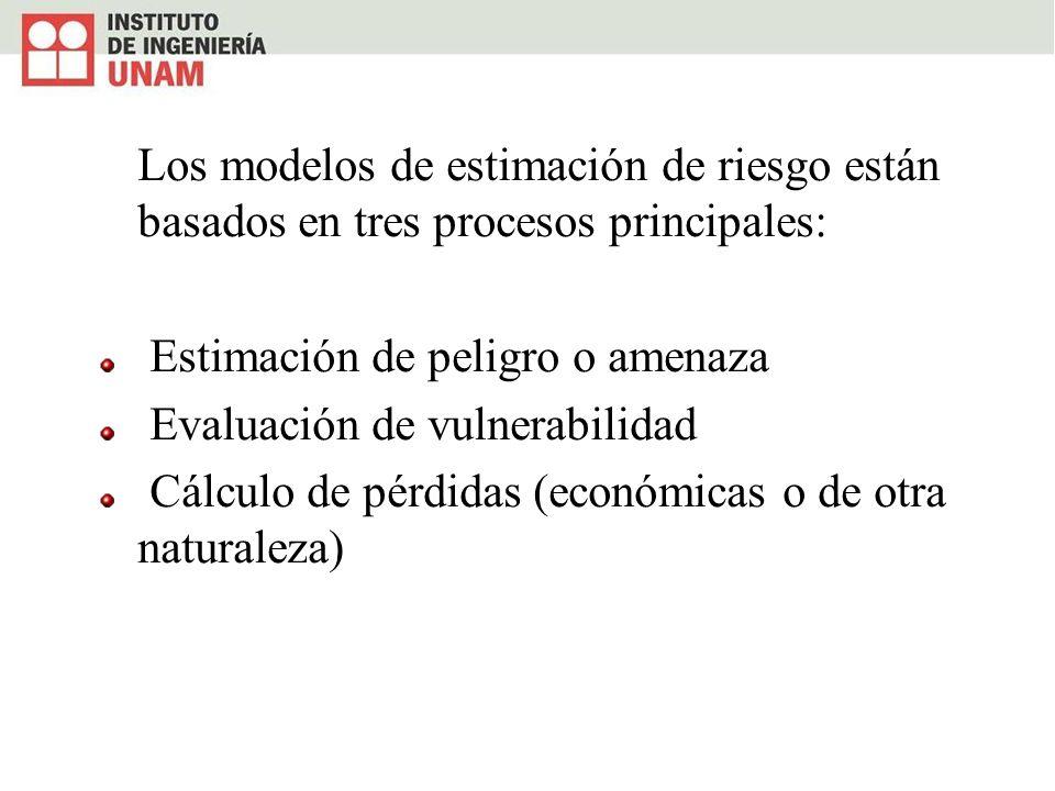 Los modelos de estimación de riesgo están basados en tres procesos principales: