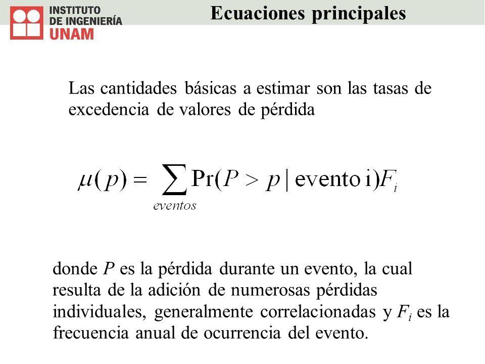 Ecuaciones principales