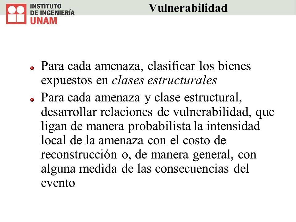 Vulnerabilidad Para cada amenaza, clasificar los bienes expuestos en clases estructurales.