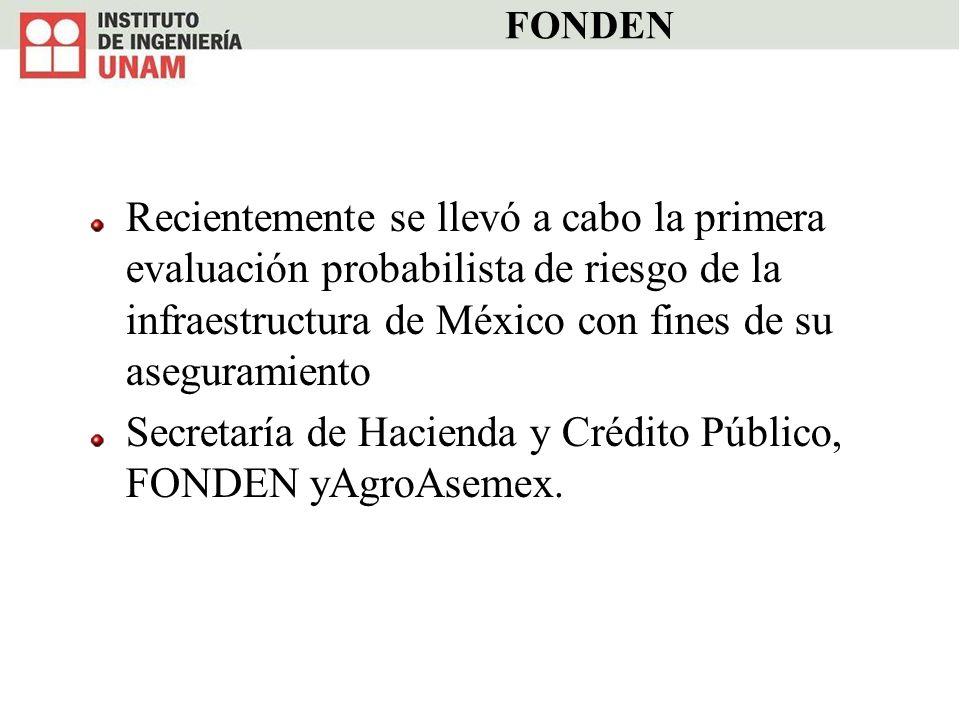 Secretaría de Hacienda y Crédito Público, FONDEN yAgroAsemex.