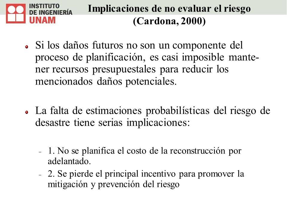 Implicaciones de no evaluar el riesgo (Cardona, 2000)