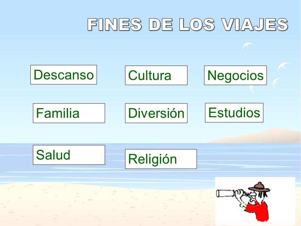 FINES DE LOS VIAJES Descanso Cultura Negocios Familia Diversión
