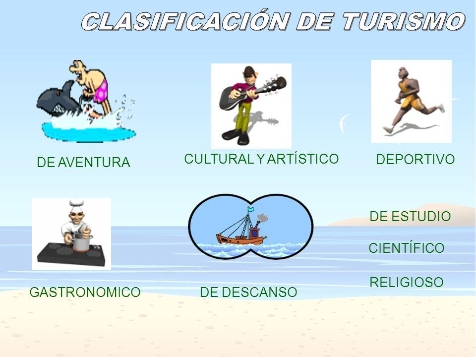 CLASIFICACIÓN DE TURISMO