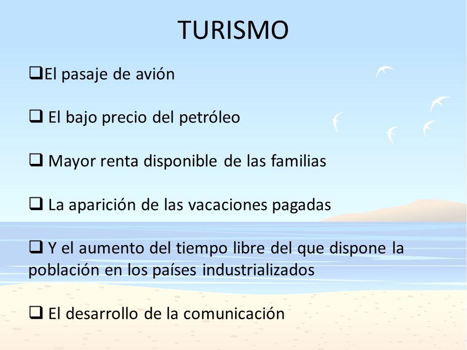 TURISMO El pasaje de avión El bajo precio del petróleo