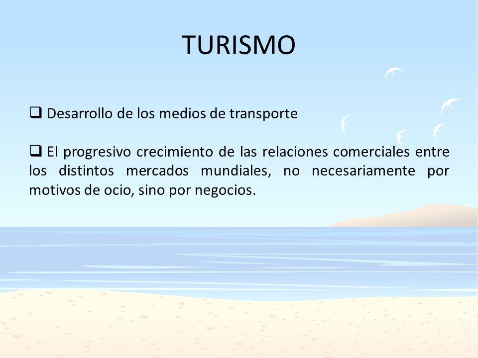 TURISMO Desarrollo de los medios de transporte