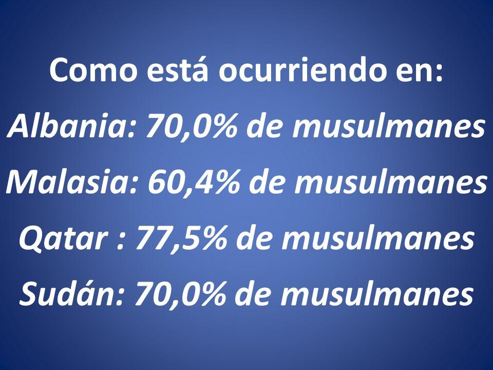 Como está ocurriendo en: Qatar : 77,5% de musulmanes