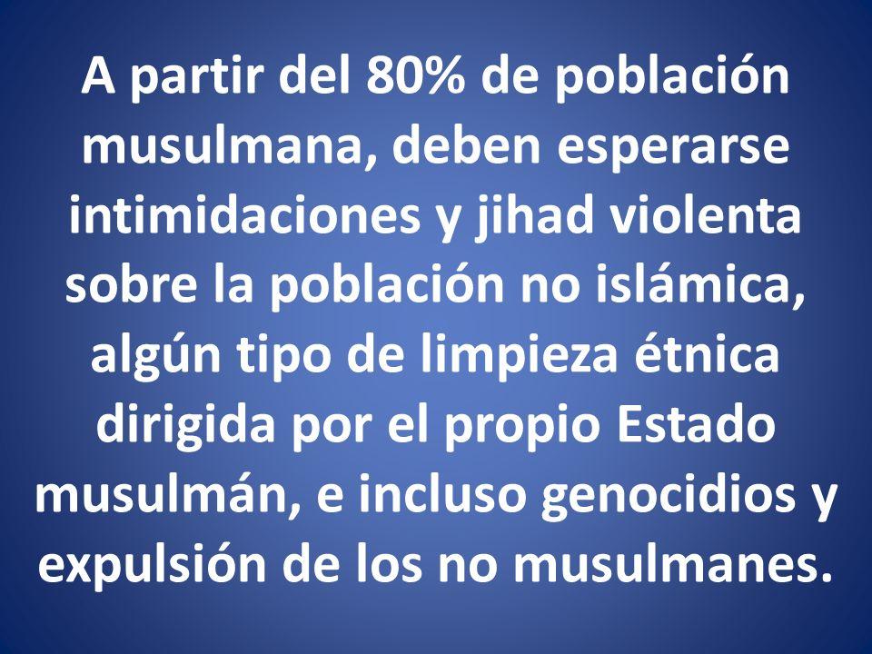 A partir del 80% de población musulmana, deben esperarse intimidaciones y jihad violenta sobre la población no islámica, algún tipo de limpieza étnica dirigida por el propio Estado musulmán, e incluso genocidios y expulsión de los no musulmanes.