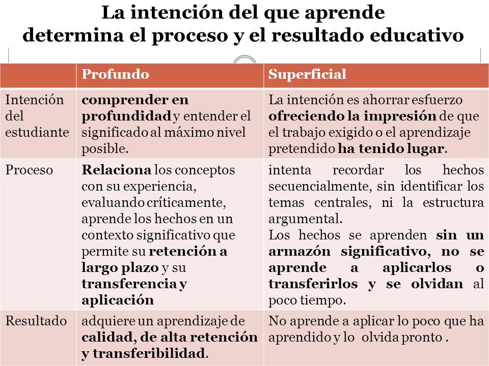 La intención del que aprende determina el proceso y el resultado educativo