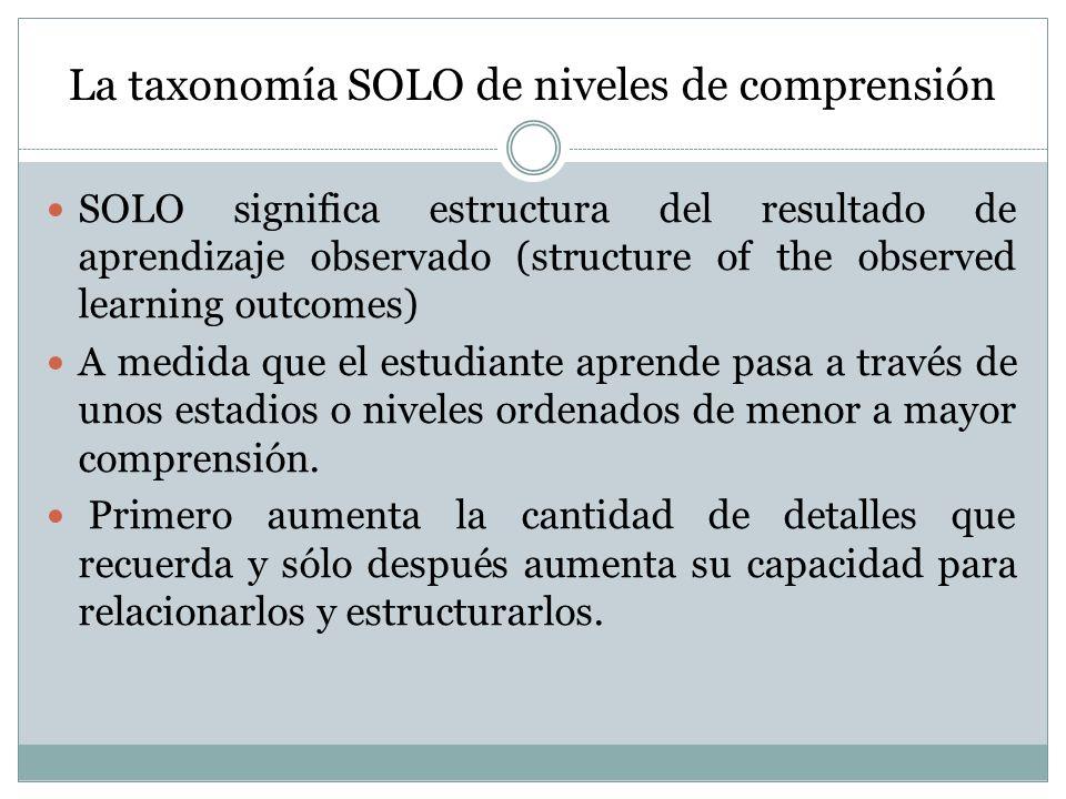 La taxonomía SOLO de niveles de comprensión