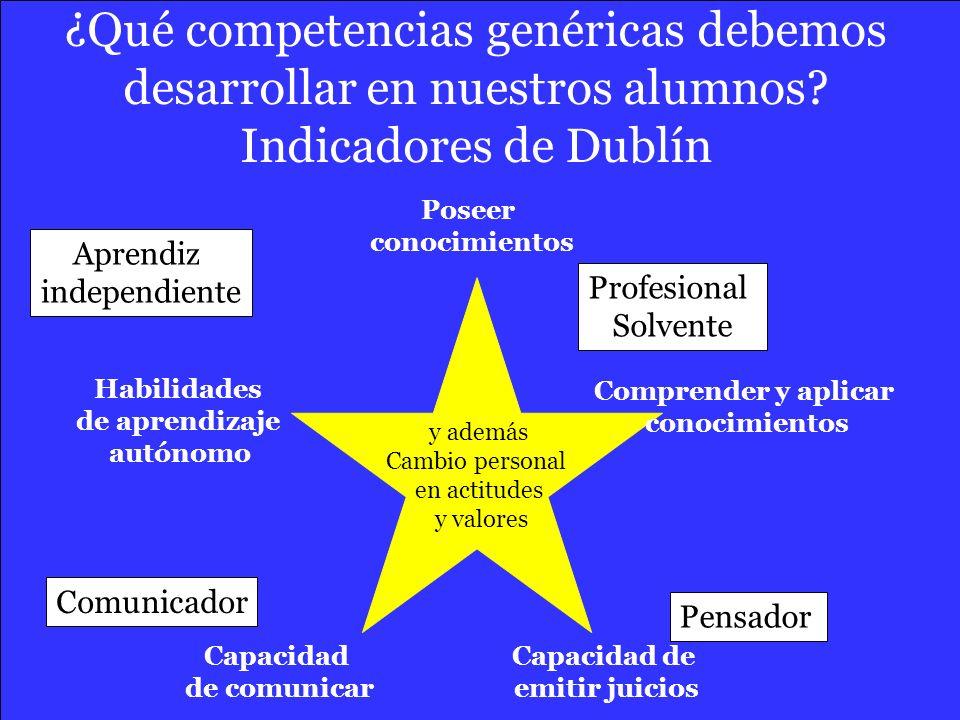 ¿Qué competencias genéricas debemos desarrollar en nuestros alumnos