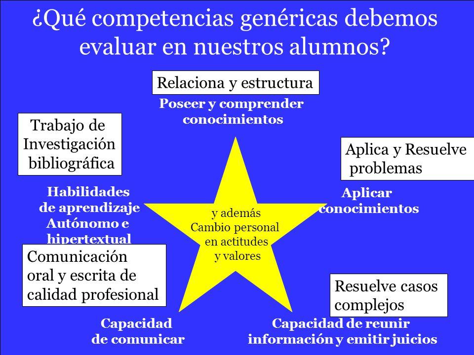 ¿Qué competencias genéricas debemos evaluar en nuestros alumnos