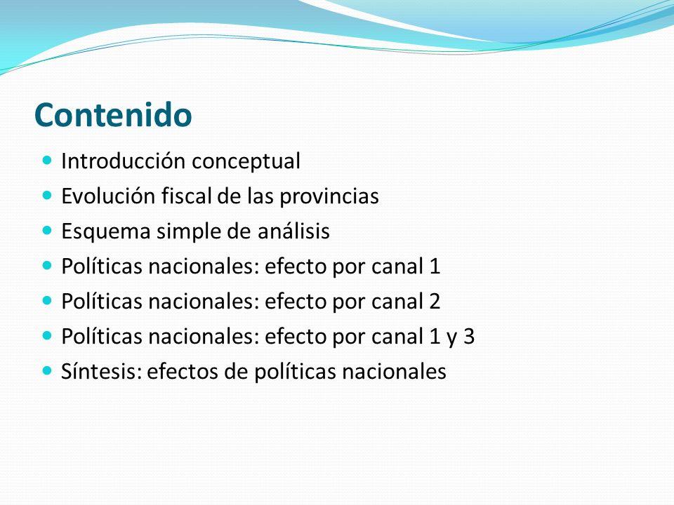 Contenido Introducción conceptual Evolución fiscal de las provincias