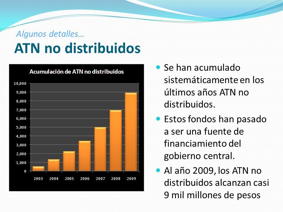 ATN no distribuidos Algunos detalles… Se han acumulado sistemáticamente en los últimos años ATN no distribuidos.