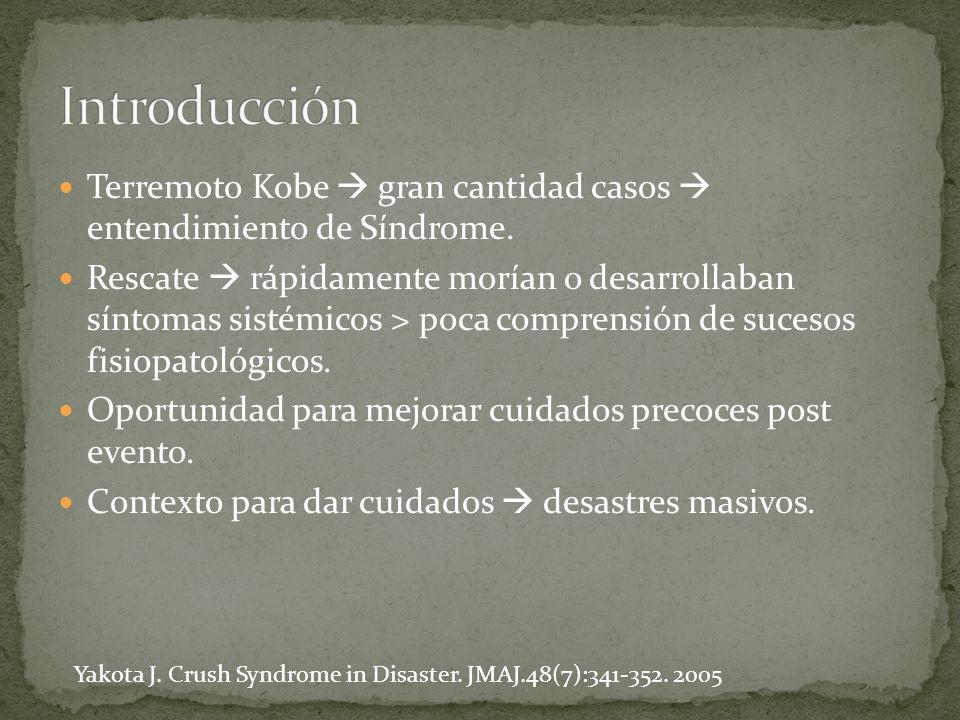 Introducción Terremoto Kobe  gran cantidad casos  entendimiento de Síndrome.