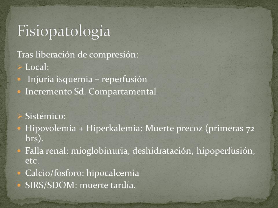 Fisiopatología Tras liberación de compresión: Local: