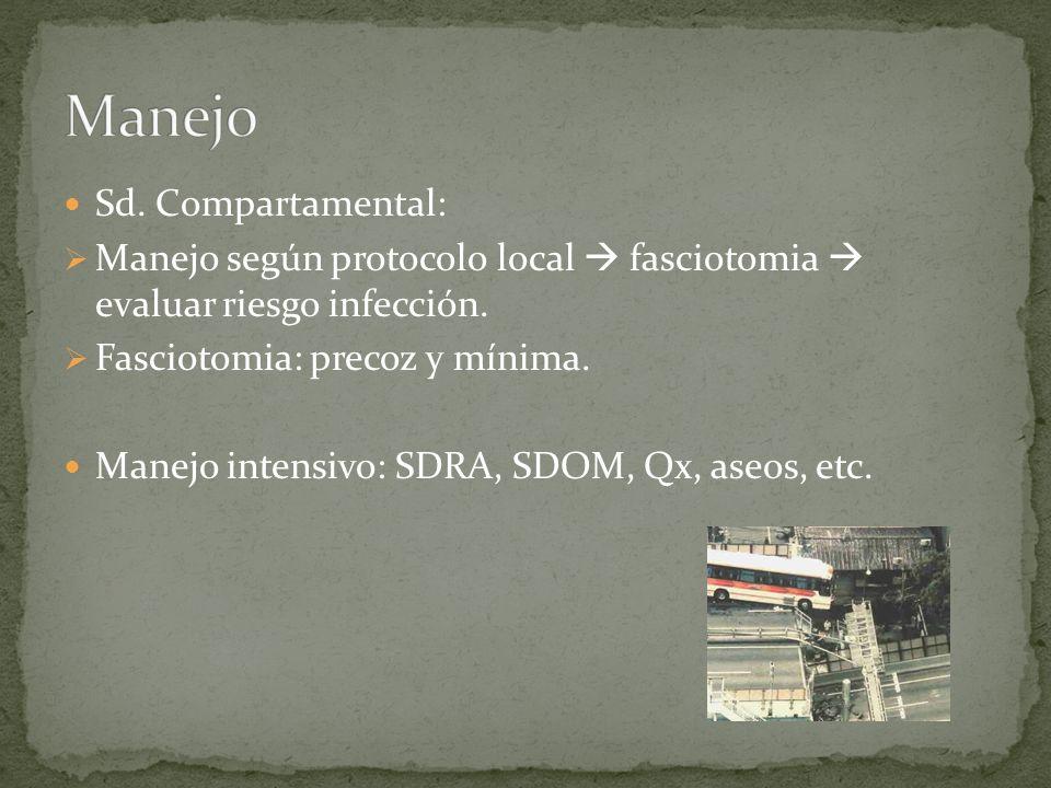 Manejo Sd. Compartamental:
