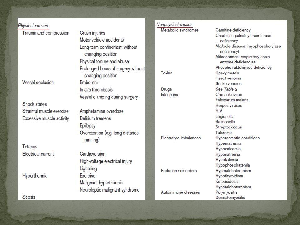 Ojo como causas en centros urbanos EEUU: cocaina, inmovilización, ejercicio. / intoxicados por inmovilizacion, adulto mayor por ave. /trauma y crush.