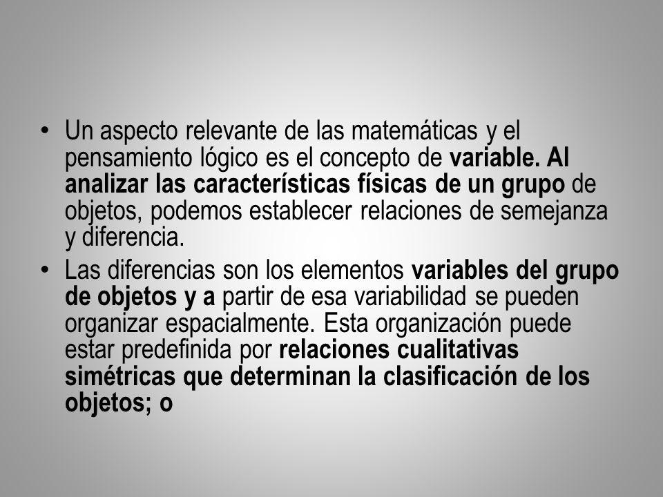 Un aspecto relevante de las matemáticas y el pensamiento lógico es el concepto de variable. Al analizar las características físicas de un grupo de objetos, podemos establecer relaciones de semejanza y diferencia.