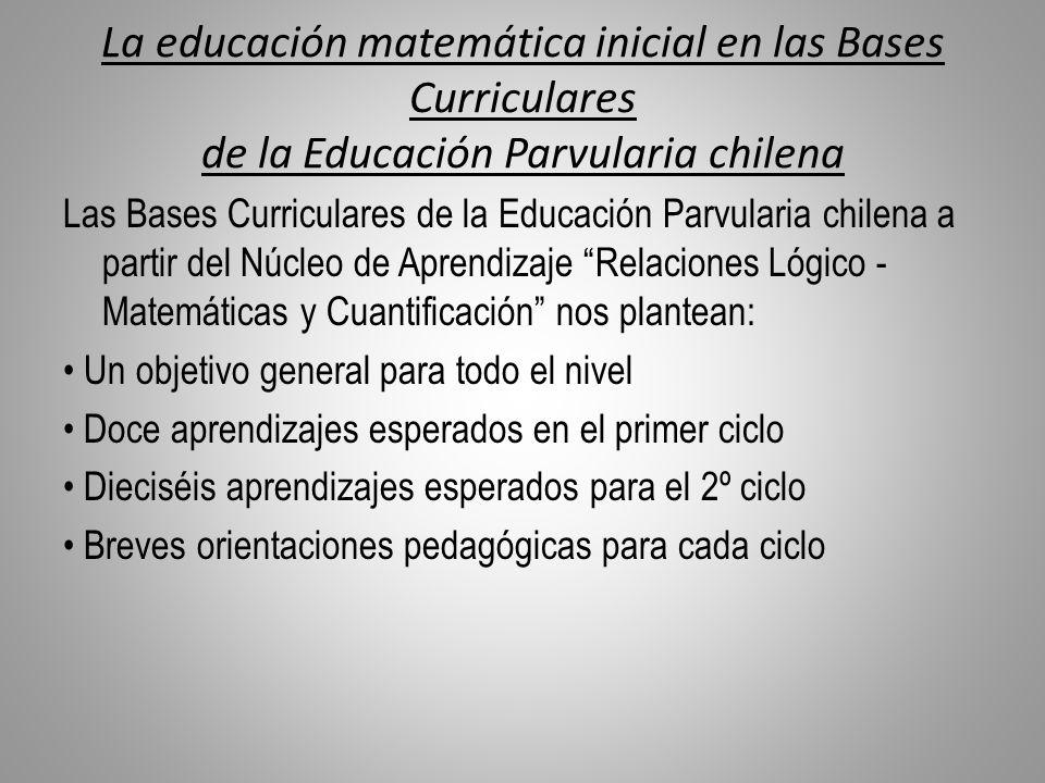 La educación matemática inicial en las Bases Curriculares de la Educación Parvularia chilena