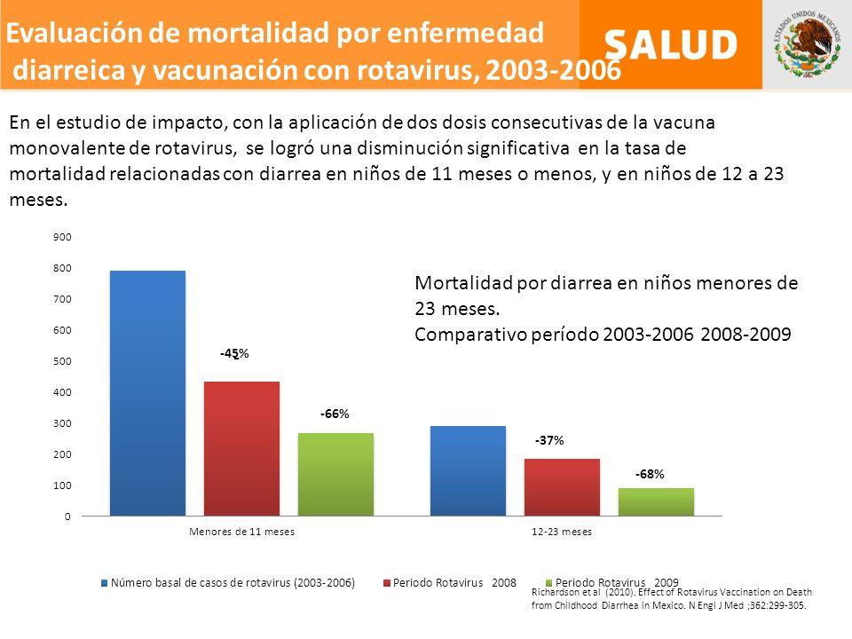 Evaluación de mortalidad por enfermedad diarreica y vacunación con rotavirus, 2003-2006
