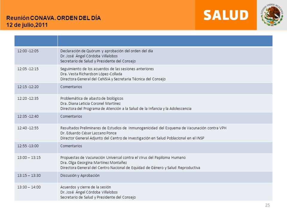 Reunión CONAVA. ORDEN DEL DÍA 12 de julio,2011