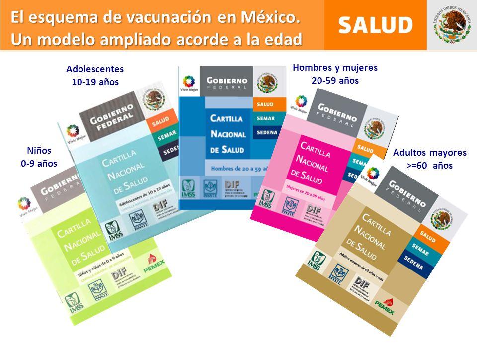 El esquema de vacunación en México. Un modelo ampliado acorde a la edad