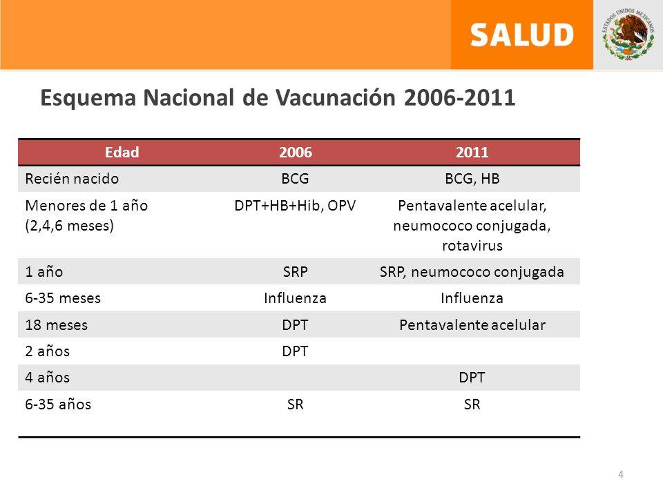 Esquema Nacional de Vacunación 2006-2011