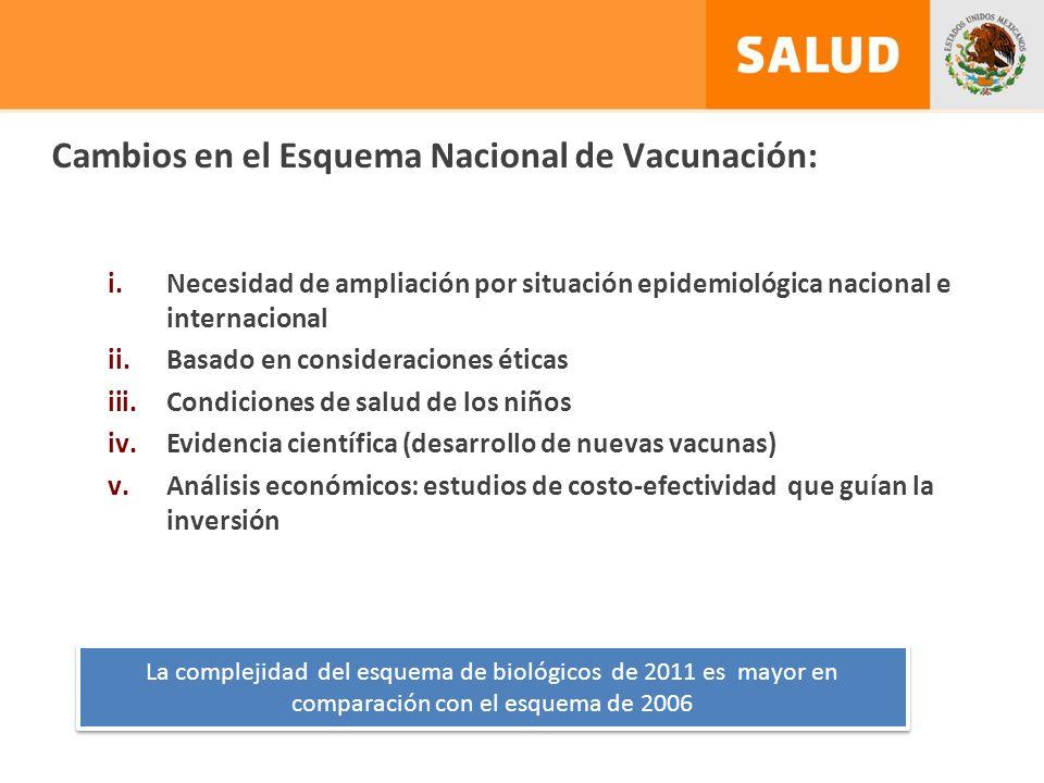 Cambios en el Esquema Nacional de Vacunación: