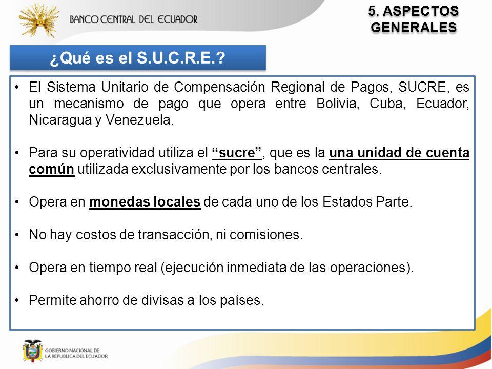 ¿Qué es el S.U.C.R.E. 5. ASPECTOS GENERALES