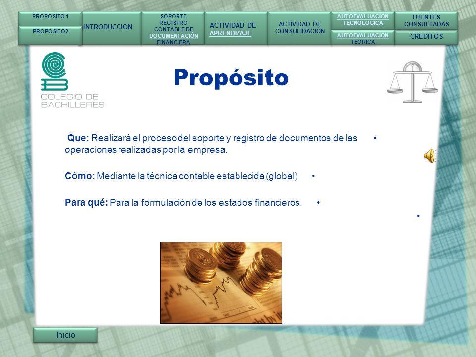 PROPOSITO 1 INTRODUCCION. SOPORTE. REGISTRO. CONTABLE DE. DOCUMENTACIÓN. FINANCIERA. ACTIVIDAD DE.