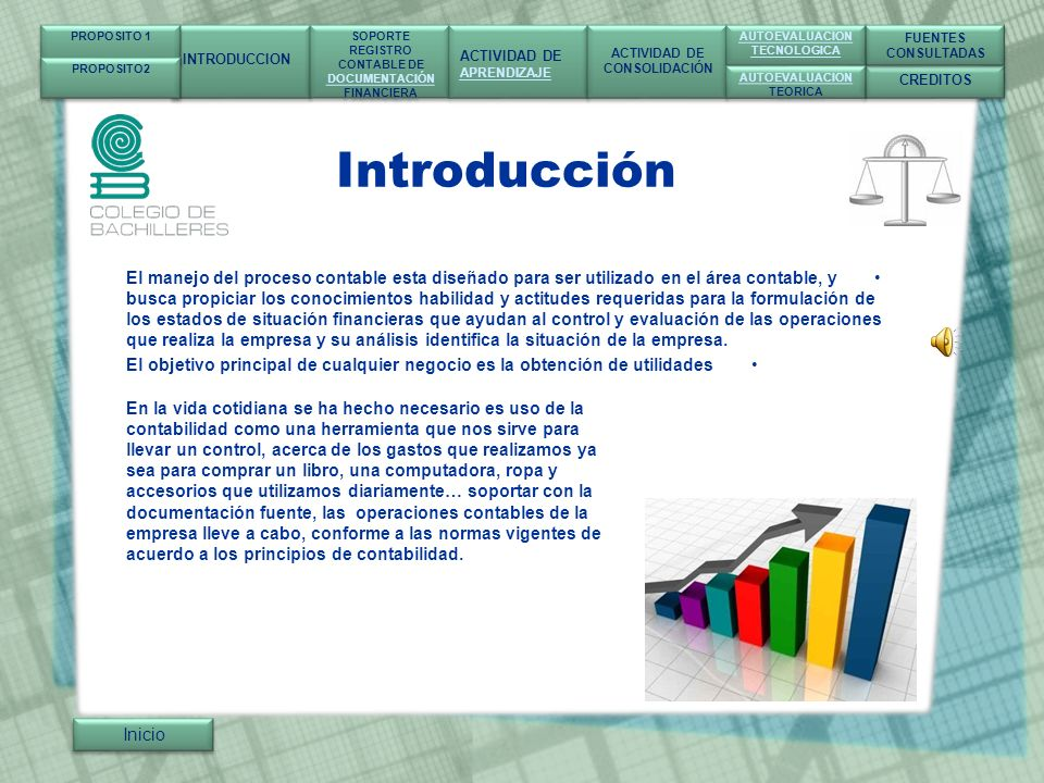 PROPOSITO 1 INTRODUCCION. SOPORTE. REGISTRO. CONTABLE DE. DOCUMENTACIÓN. FINANCIERA. ACTIVIDAD DE.