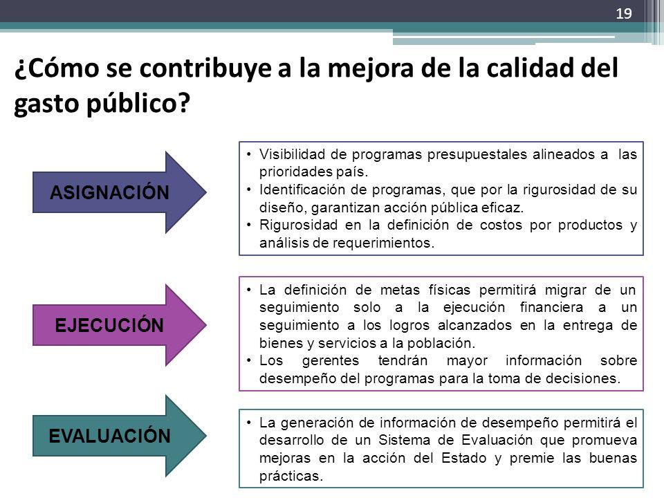 ¿Cómo se contribuye a la mejora de la calidad del gasto público