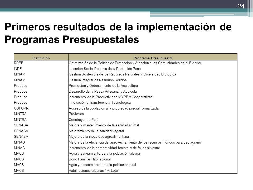 Primeros resultados de la implementación de Programas Presupuestales