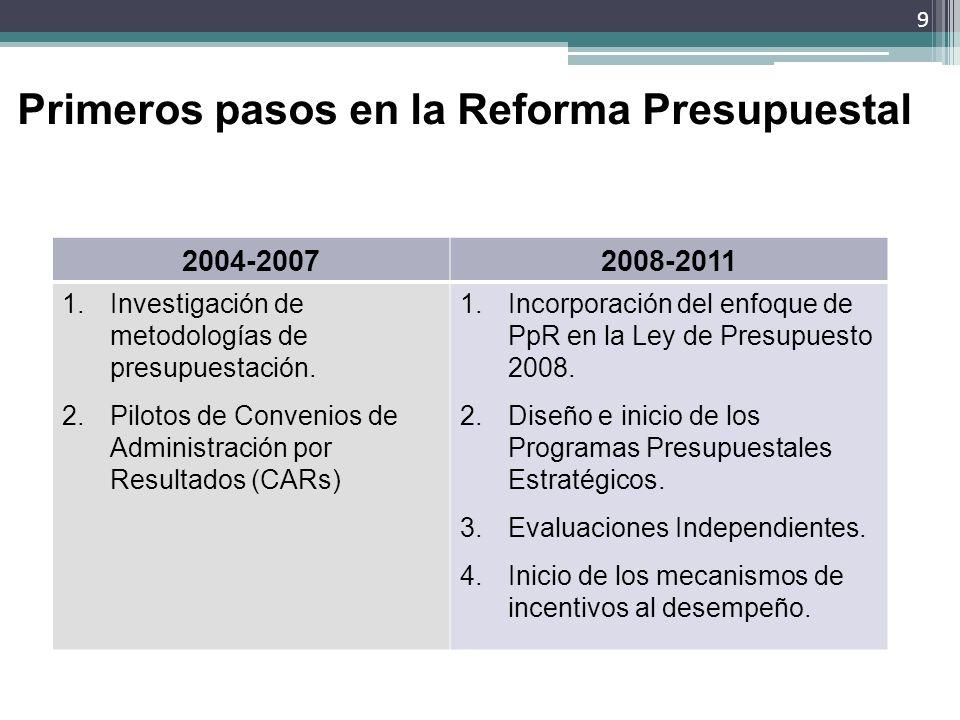 Primeros pasos en la Reforma Presupuestal