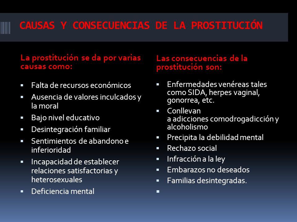 CAUSAS Y CONSECUENCIAS DE LA PROSTITUCIÓN