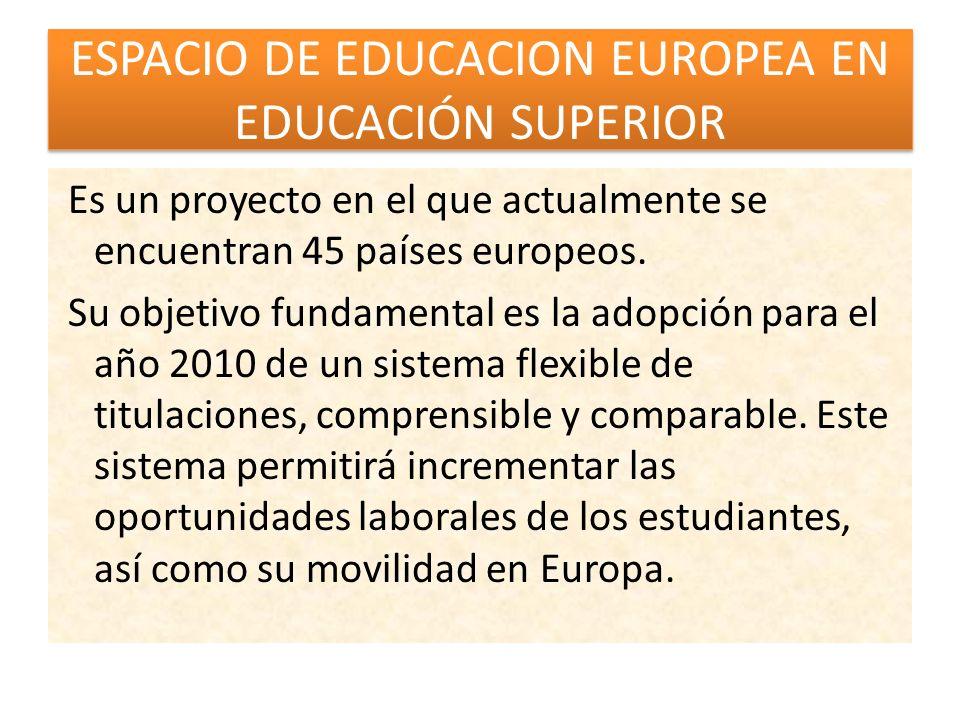 ESPACIO DE EDUCACION EUROPEA EN EDUCACIÓN SUPERIOR