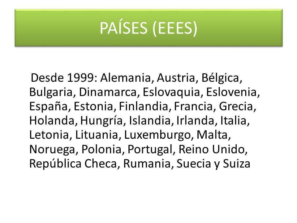 PAÍSES (EEES)