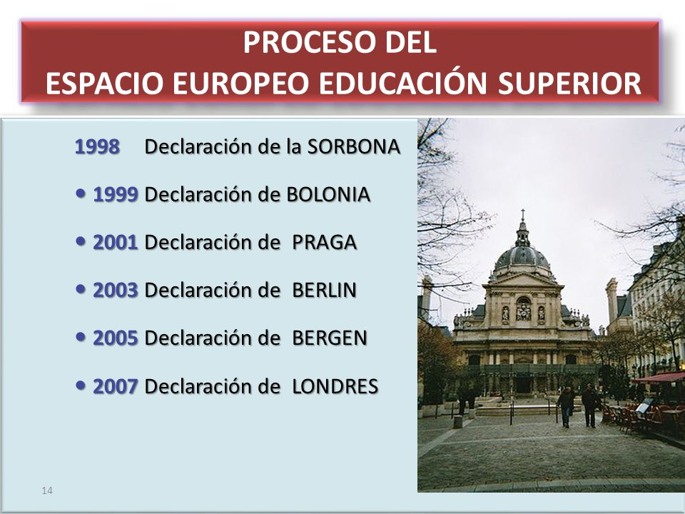 PROCESO DEL ESPACIO EUROPEO EDUCACIÓN SUPERIOR