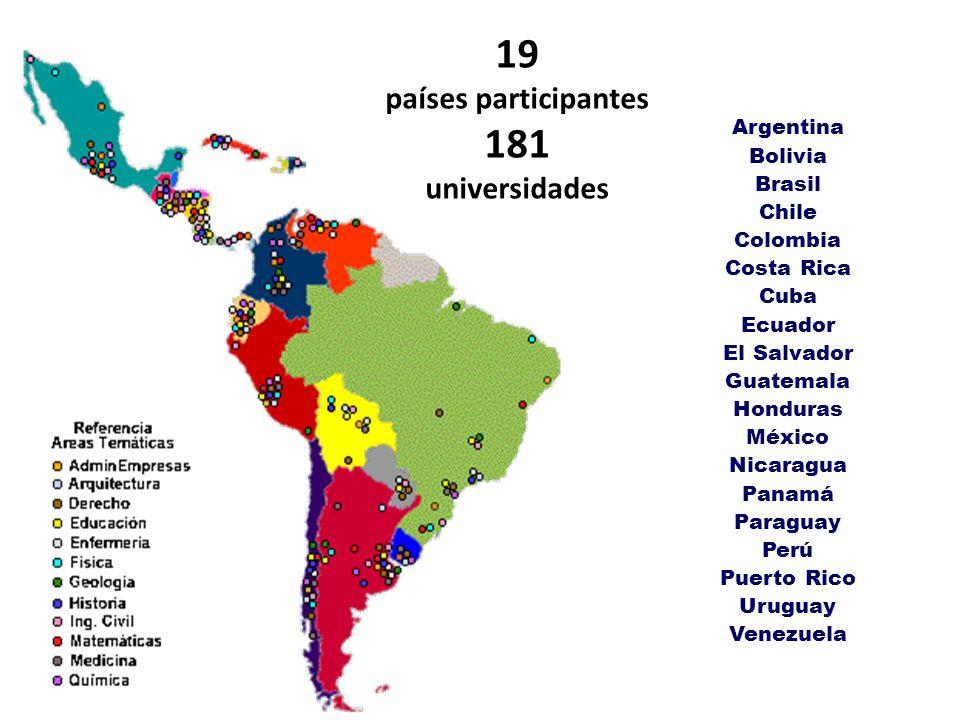 19 181 países participantes universidades Argentina Bolivia Brasil