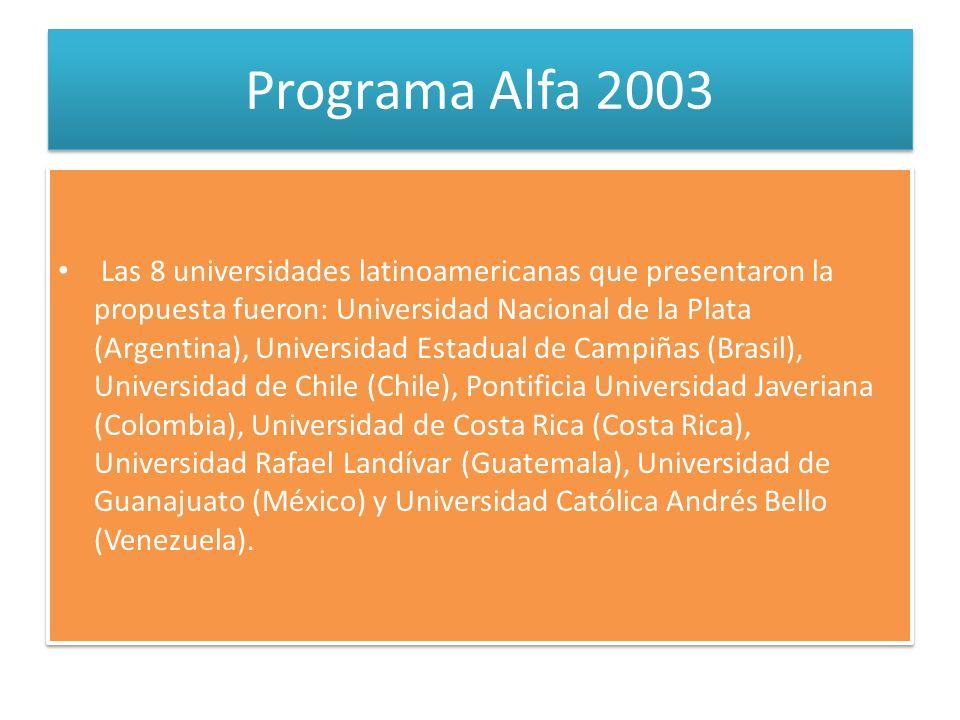 Programa Alfa 2003