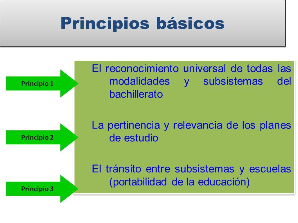 Principios básicosEl reconocimiento universal de todas las modalidades y subsistemas del bachillerato.