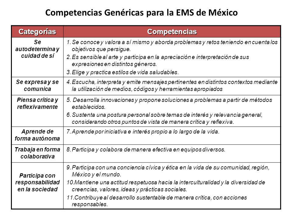 Competencias Genéricas para la EMS de México