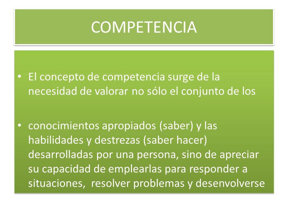 COMPETENCIA El concepto de competencia surge de la necesidad de valorar no sólo el conjunto de los.