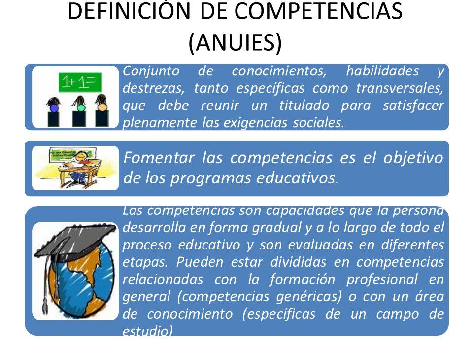 DEFINICIÓN DE COMPETENCIAS (ANUIES)