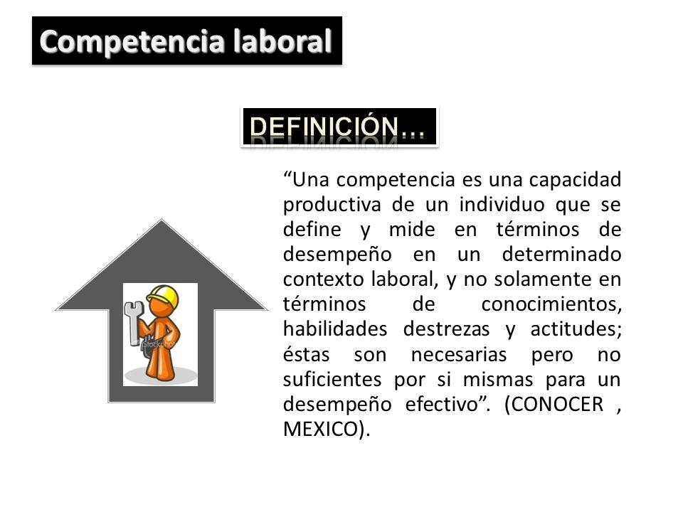 Competencia laboral DEFINICIÓN…