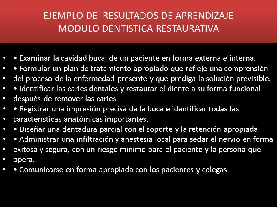EJEMPLO DE RESULTADOS DE APRENDIZAJE MODULO DENTISTICA RESTAURATIVA