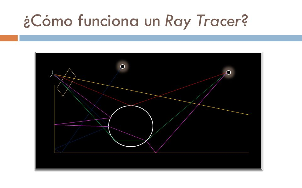 ¿Cómo funciona un Ray Tracer