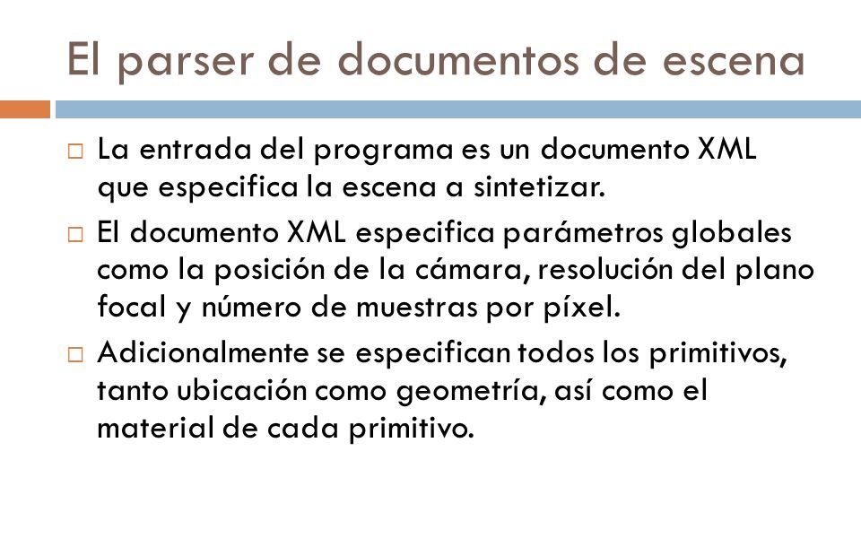 El parser de documentos de escena