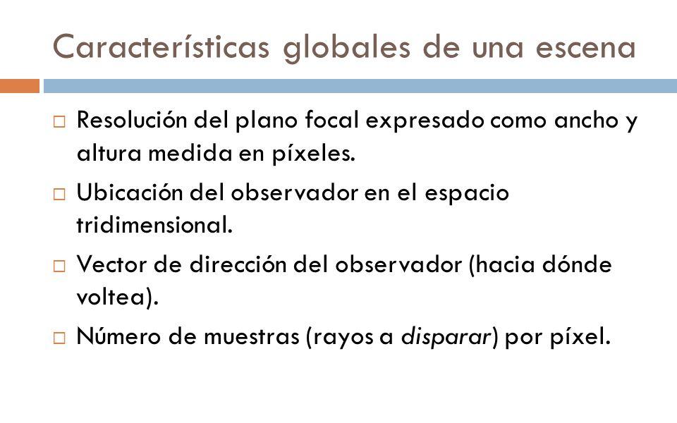Características globales de una escena
